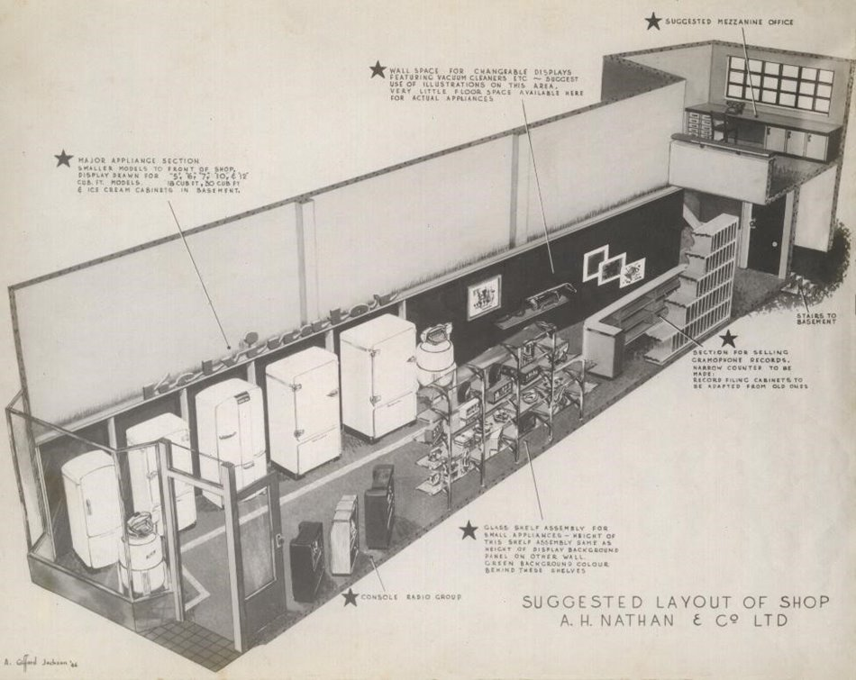 Presentation drawing of an appliance showroom for A.H. Nathan, 1946.